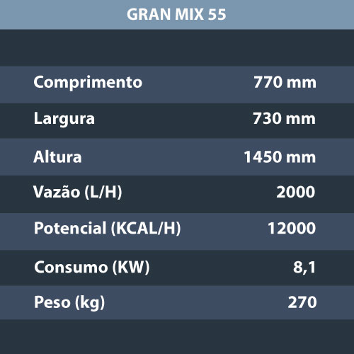 GRAN-MIX-555
