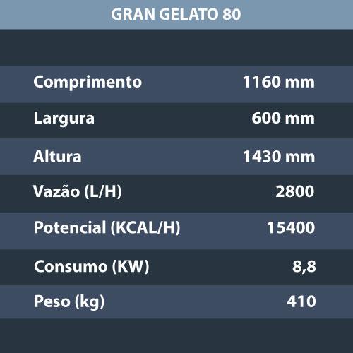 Gran-gelato-80
